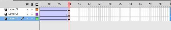 Классическая анимация движения Classic Tween на панели Timeline в Adobe Flash