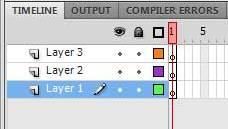 Создайте три слоя на панели Timeline в Adobe Flash