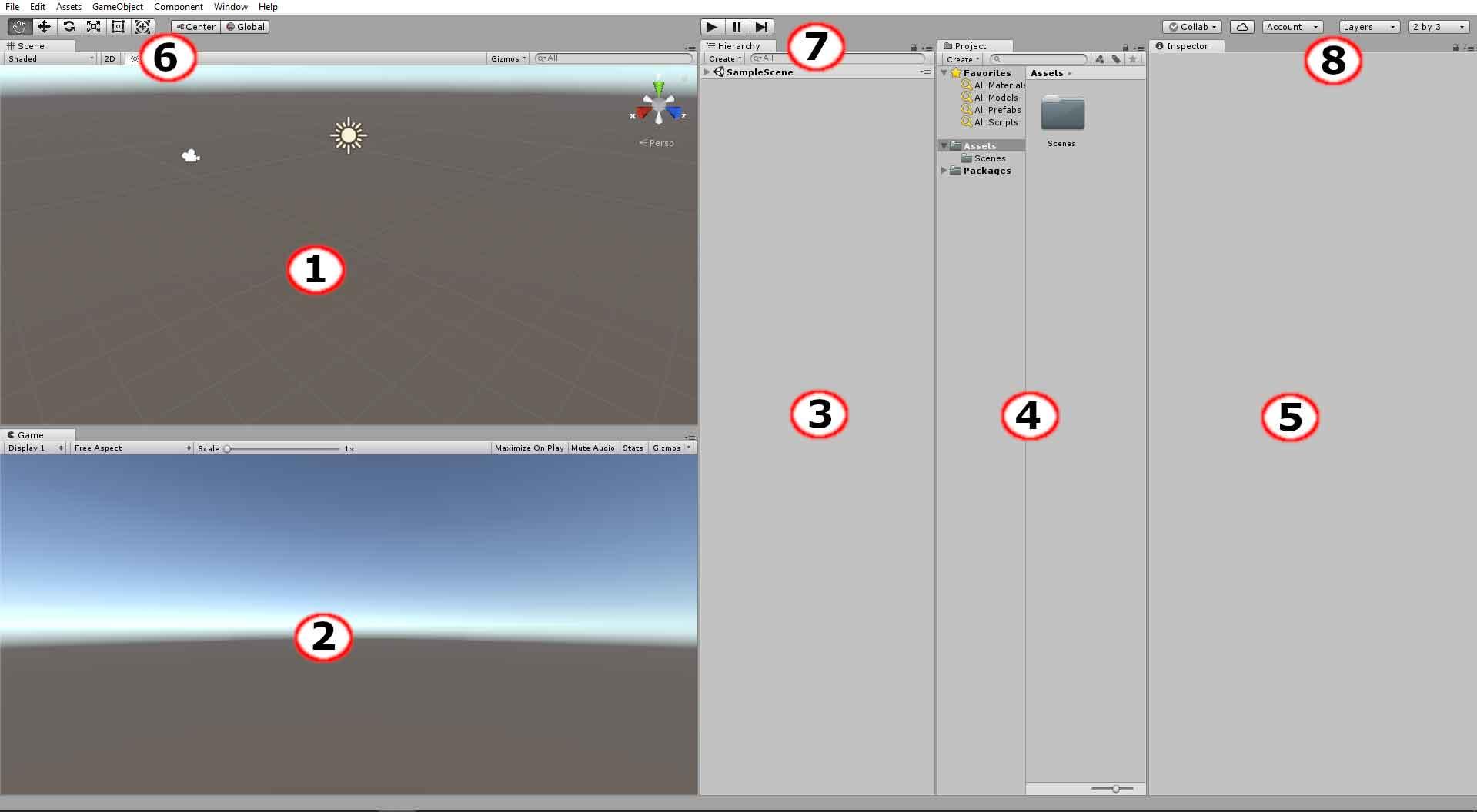 Расположение элементов интерфейса при использовании макета 2 by 3 в Unity