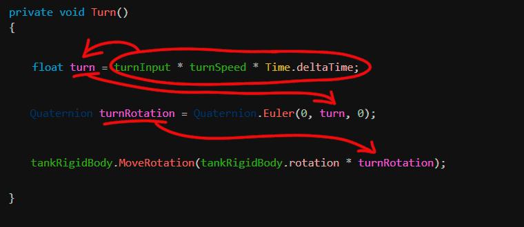 Порядок выполнения кода для функции MoveRotation в Unity